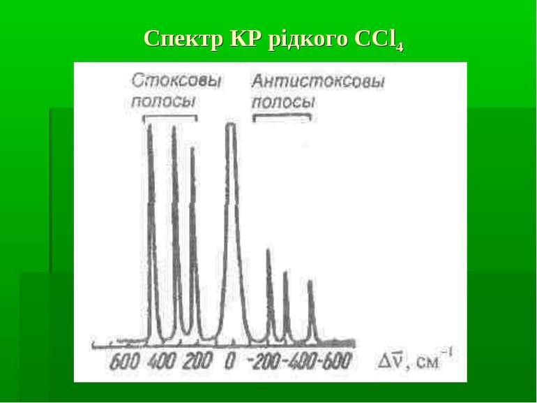 Спектр КР рідкого ССl4