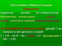 Метод Фаянса-Фішера-Ходакова Забарвлення Індикатор розчин на поверхні осаду Ф...