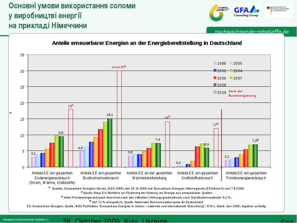 Основні умови використання соломи у виробництві енергії на прикладі Німеччини...
