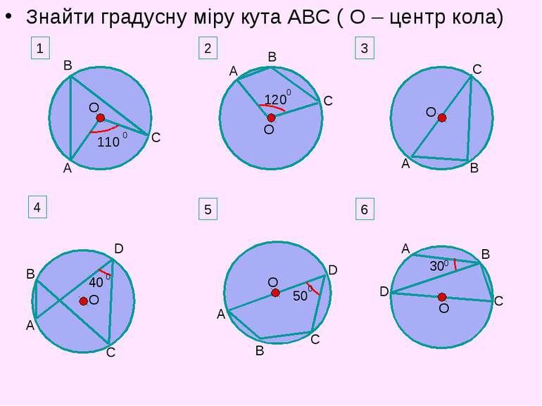 Знайти градусну міру кута АВС ( О – центр кола)