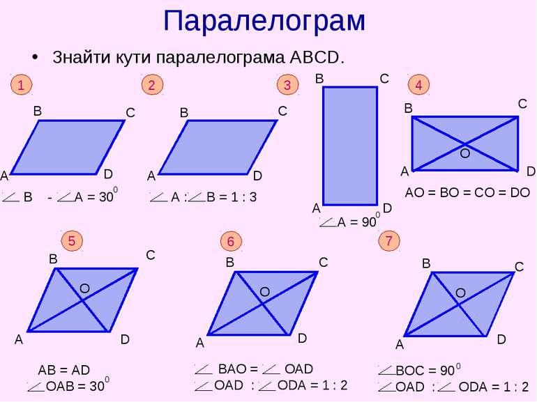 Паралелограм Знайти кути паралелограма АВСD.