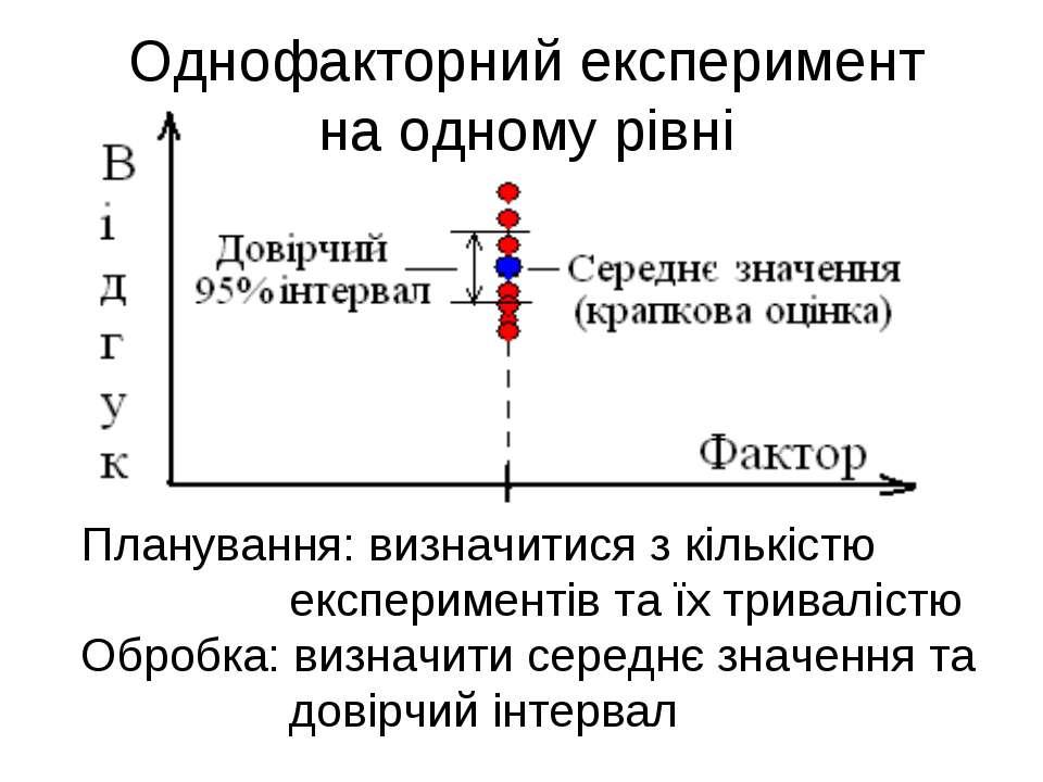 Однофакторний експеримент на одному рівні Планування: визначитися з кількістю...