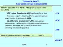 Технологія Java™. Ключові віхи історії та терміни (1/2) JDK SDK JRE Java 2 JD...
