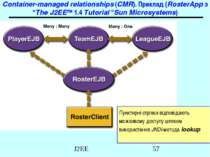 "Container-managed relationships (CMR). Приклад (RosterApp з ""The J2EE™ 1.4 Tu..."