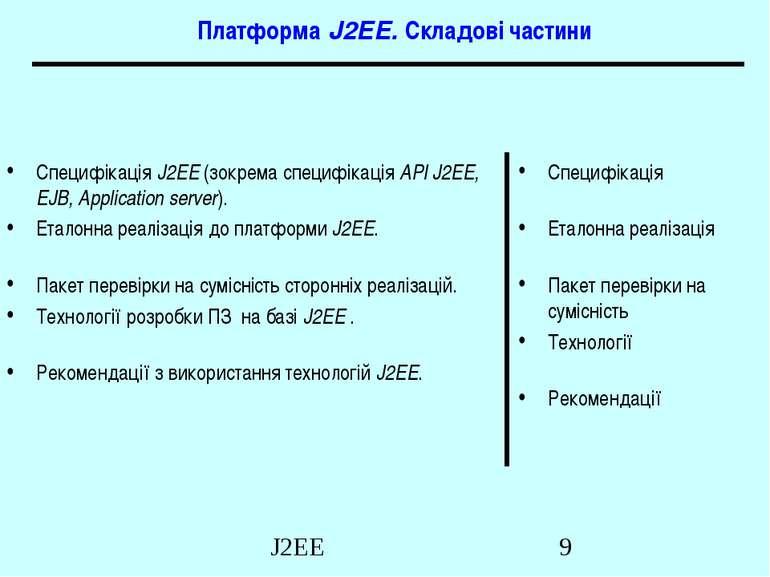 Платформа J2EE. Складові частини Специфікація J2EE (зокрема специфікація API ...