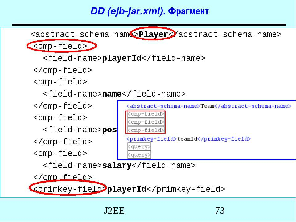 DD (ejb-jar.xml). Фрагмент Player playerId name position salary playerId J2EE