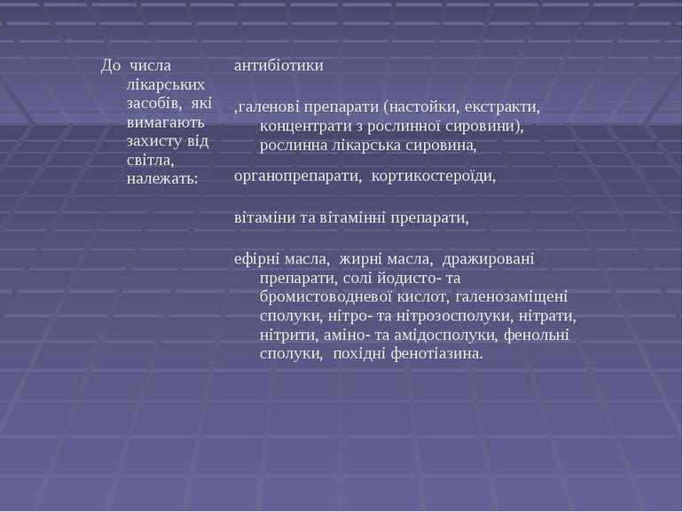 До числа лікарських засобів, які вимагають захисту від світла, належать: анти...
