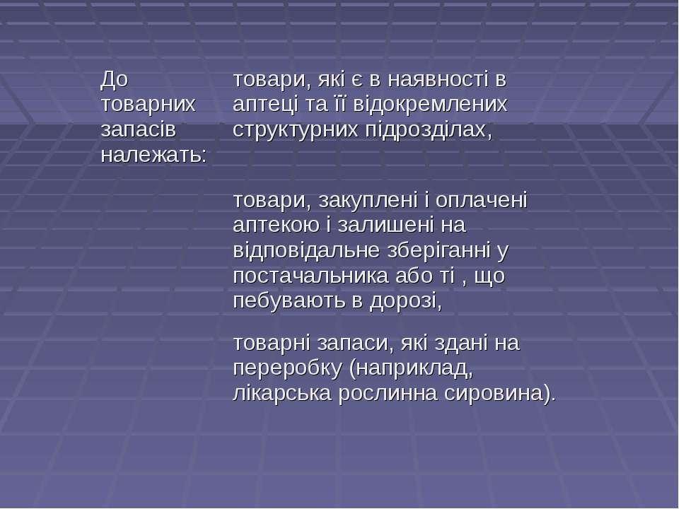 До товарних запасів належать: товари, які є в наявності в аптеці та її відокр...