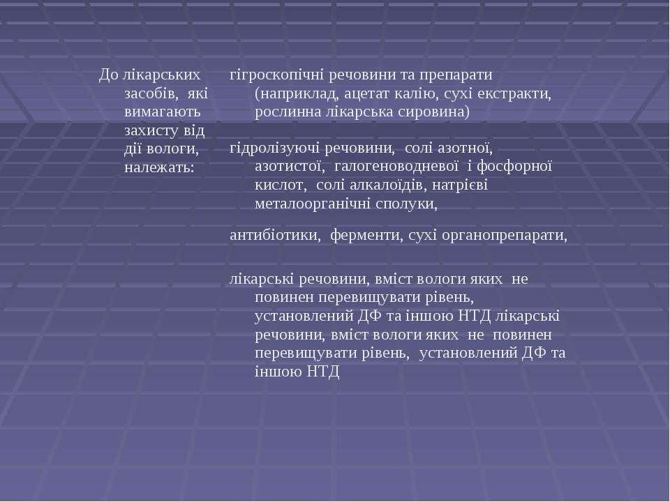 До лікарських засобів, які вимагають захисту від дії вологи, належать: гігрос...