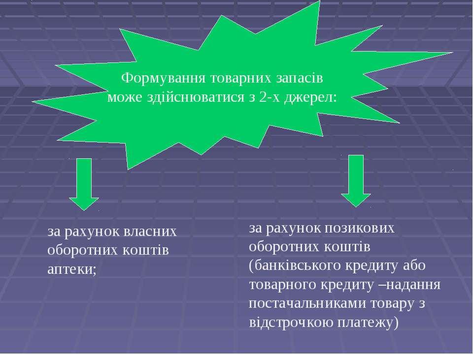 Формування товарних запасів може здійснюватися з 2-х джерел: за рахунок власн...