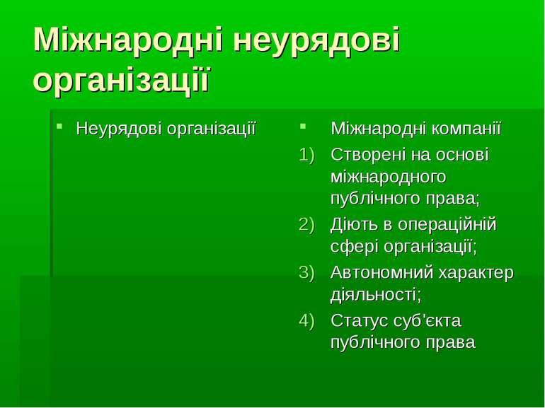 Міжнародні неурядові організації Неурядові організації Міжнародні компанії Ст...