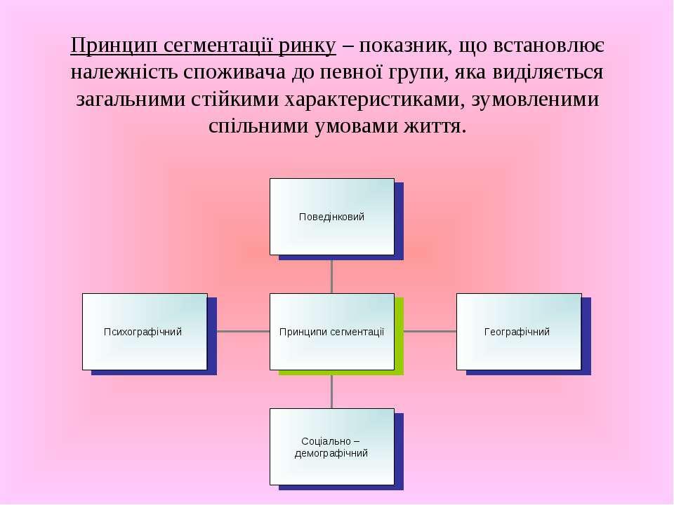 Принцип сегментації ринку – показник, що встановлює належність споживача до п...