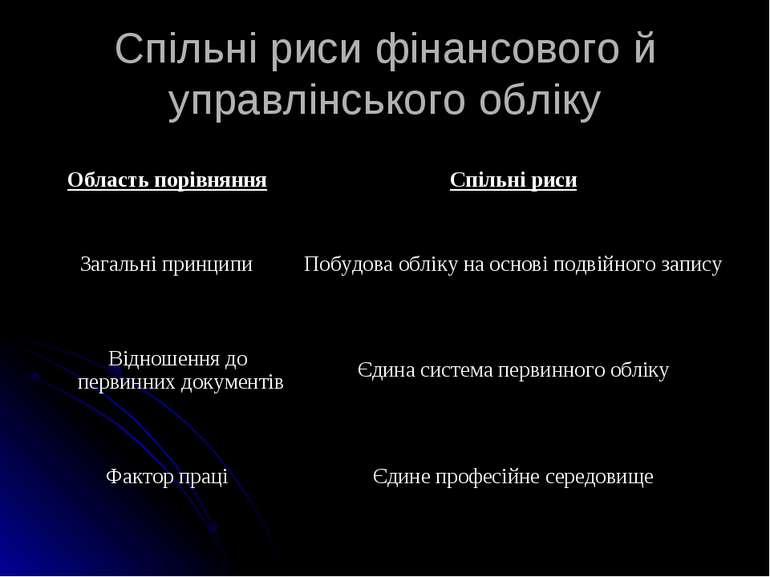 Спільні риси фінансового й управлінського обліку Область порівняння Спільні р...