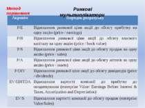 Метод порівняння Ринкові мультиплікатори Акронім Порядок розрахунку P/E Відно...