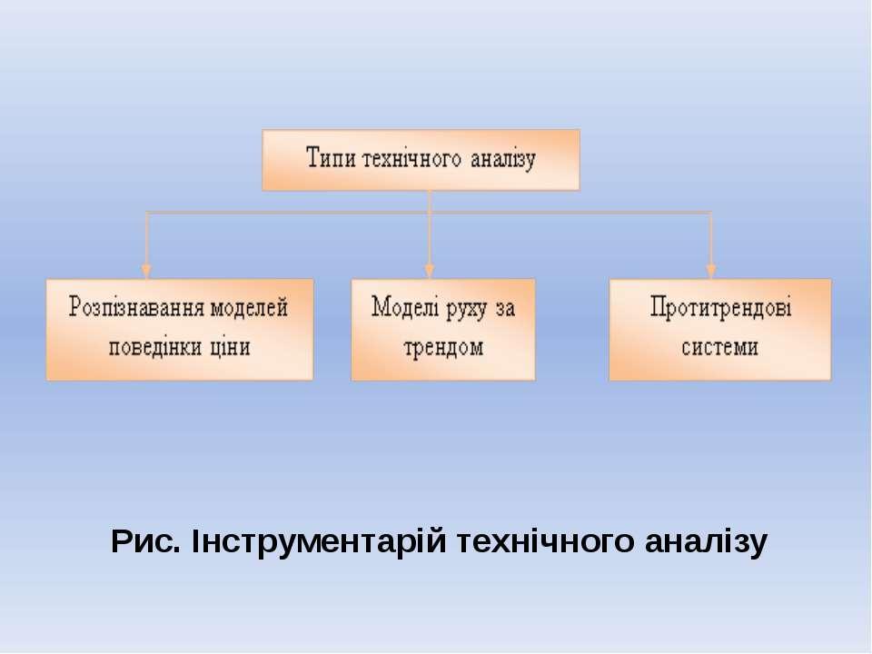 Рис. Інструментарій технічного аналізу