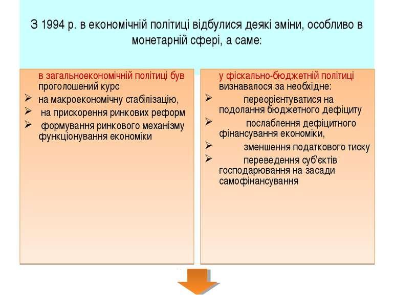 З 1994 р. в економічній політиці відбулися деякі зміни, особливо в монетарній...