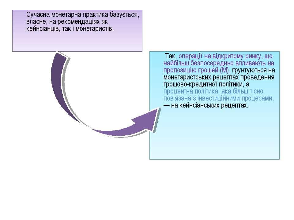 Сучасна монетарна практика базується, власне, на рекомендаціях як кейнсіанців...