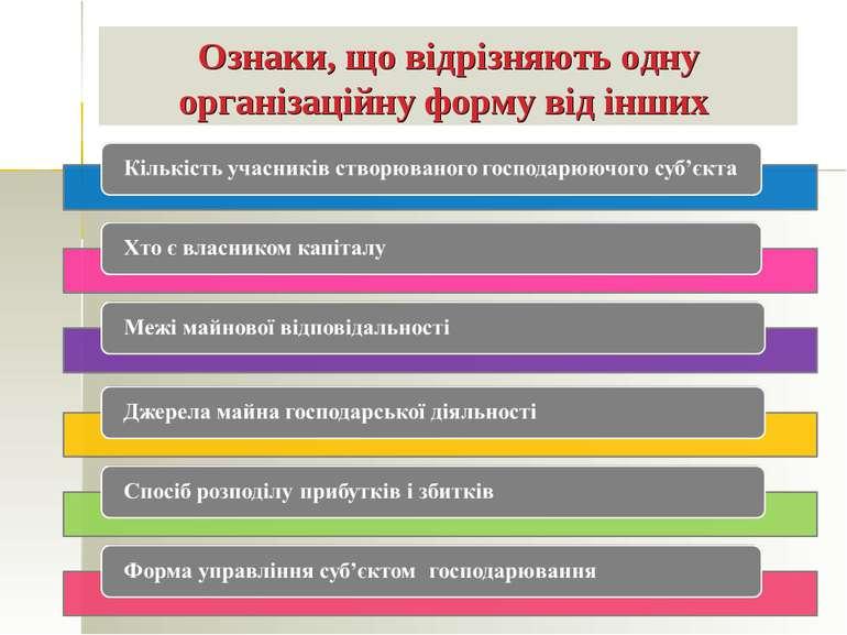 Ознаки, що відрізняють одну організаційну форму від інших