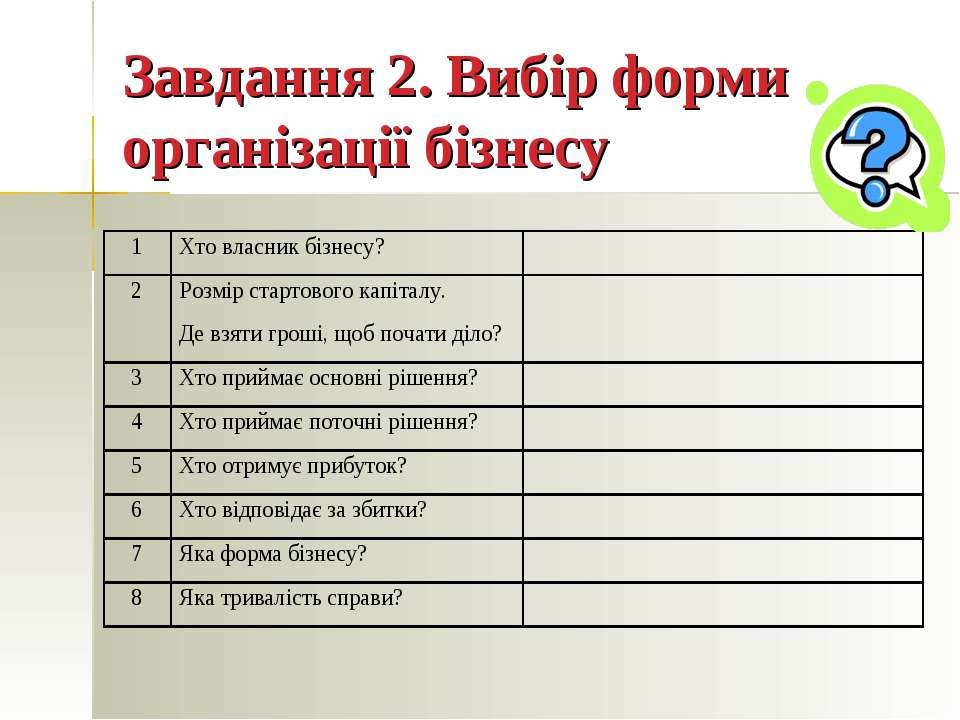 Завдання 2. Вибір форми організації бізнесу