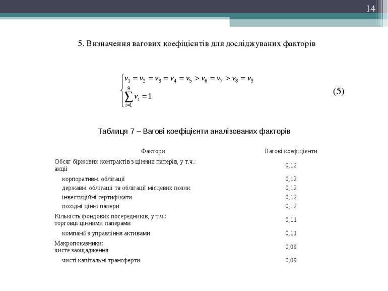 5. Визначення вагових коефіцієнтів для досліджуваних факторів 5. Визначення в...