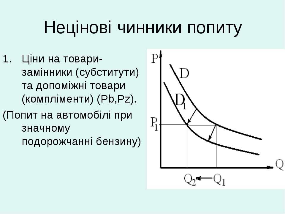 Нецінові чинники попиту Ціни на товари-замінники (субститути) та допоміжні то...