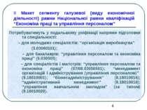 ІІ Макет сегменту галузевої (виду економічної діяльності) рамки Національної ...