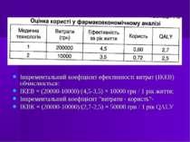 Інкрементальний коефіцієнт ефективності витрат (ІКЕВ) обчислюється: ІКЕВ = (2...