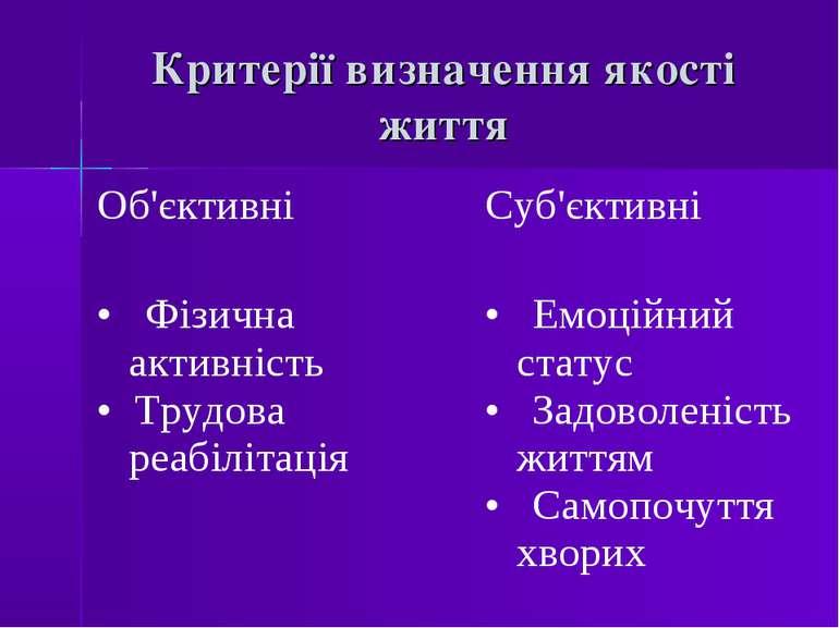 Критерії визначення якості життя