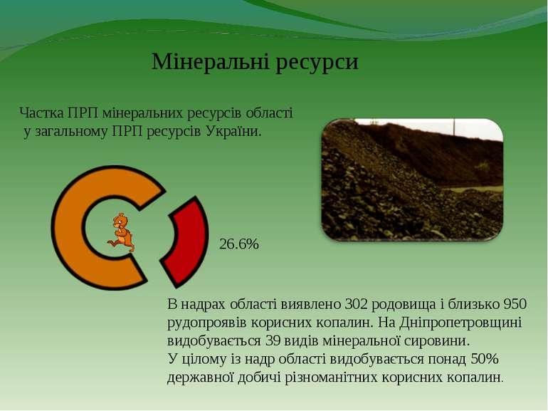 Частка ПРП мінеральних ресурсів області у загальному ПРП ресурсів України. Мі...