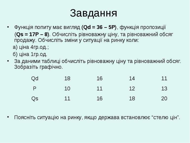 Завдання Функція попиту має вигляд (Qd = 36 – 5P), функція пропозиції (Qs = 1...