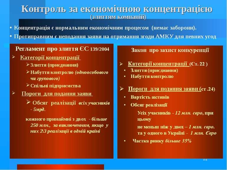 * Контроль за економічною концентрацією (злиттям компаній) Регламент про злит...