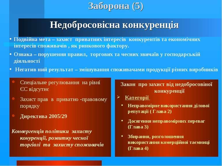 * Заборона (5) Недобросовісна конкуренція Спеціальне регулювання на рівні ЄС ...