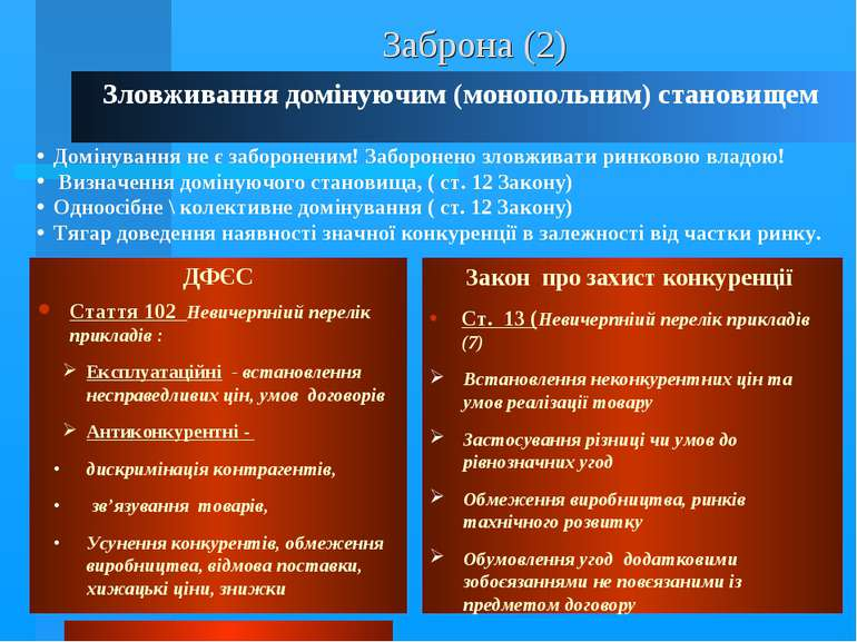 * Заброна (2) ДФЄС Стаття 102 Невичерпніий перелік прикладів : Експлуатаційні...