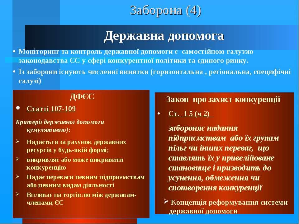 * Заборона (4) Державна допомога ДФЄС Статті 107-109 Критерії державної допом...