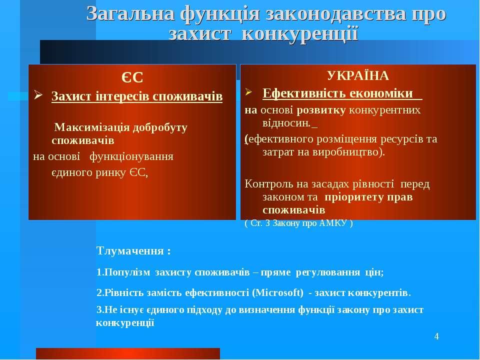 * Загальна функція законодавства про захист конкуренції ЄС Захист інтересів с...