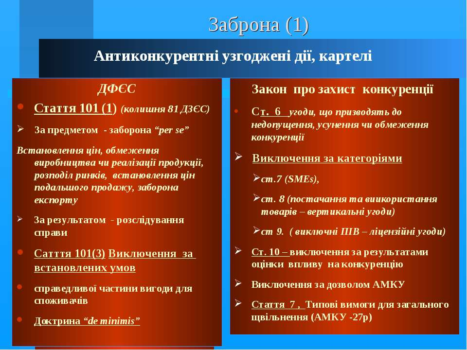 """* Заброна (1) ДФЄС Стаття 101 (1) (колишня 81 ДЗЄС) За предметом - заборона """"..."""