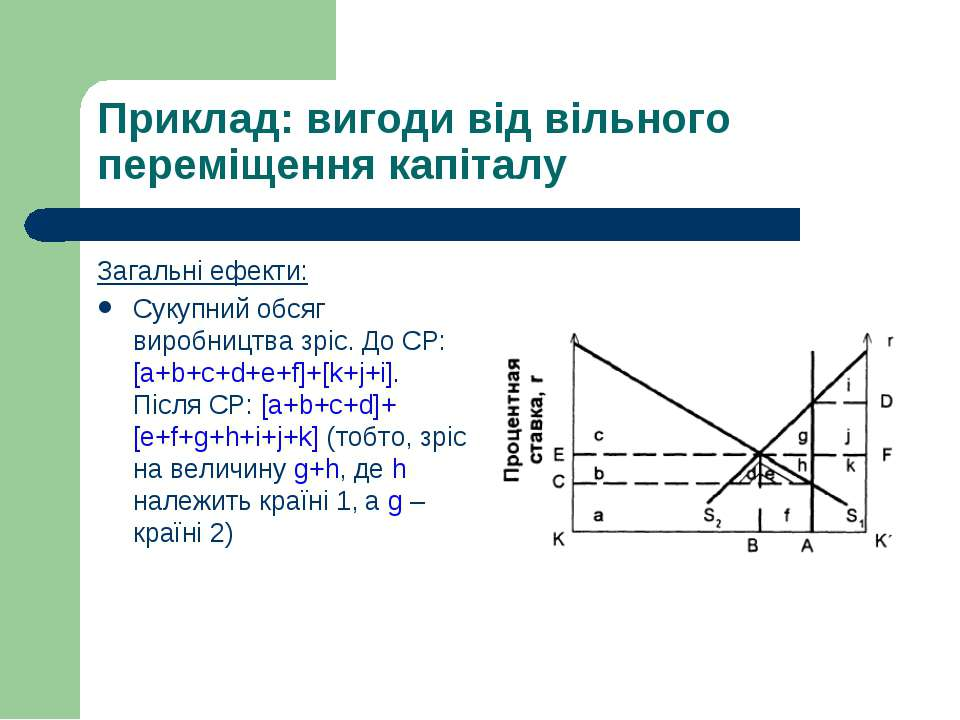 Приклад: вигоди від вільного переміщення капіталу Загальні ефекти: Сукупний о...