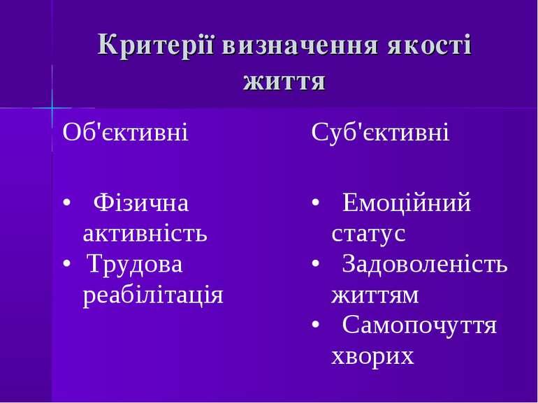 Критерії визначення якості життя Об'єктивні Суб'єктивні • Фізична активність ...