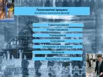Технологічні процеси (послідовно виконуванні функції) Транспортування Розвант...