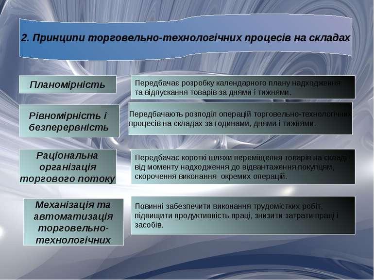 2. 2. Принципи торговельно-технологічних процесів на складах Планомірність Пе...