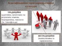 Класифікаційні типи корпоративної культури ТРАДИЦІЙНІ (адаптивна, орієнтовану...