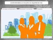 КОРПОРАТИВНА КУЛЬТУРА НА ПІДПРИЄМСТВІ Загальна зацікавленість працівника в ро...