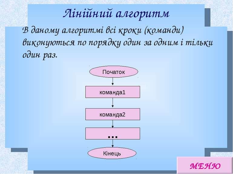 Лінійний алгоритм В даному алгоритмі всі кроки (команди) виконуються по поряд...