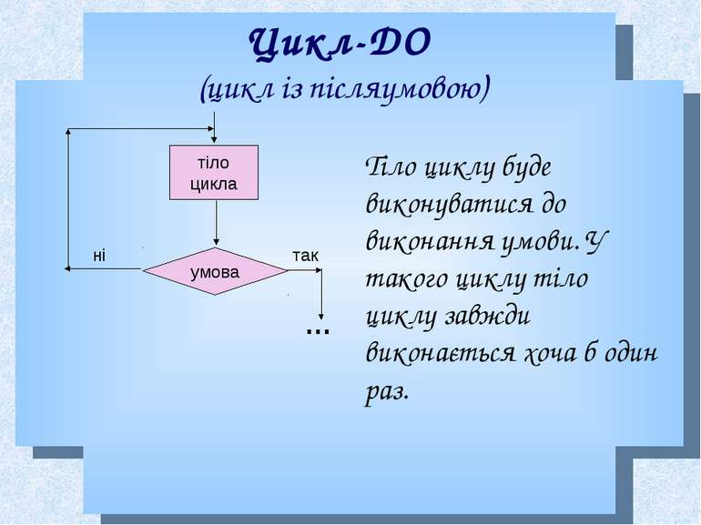 Цикл-ДО (цикл із післяумовою) Тіло циклу буде виконуватися до виконання умови...