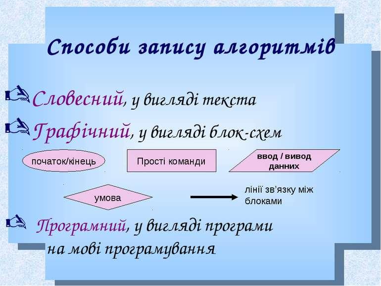 Способи запису алгоритмів Словесний, у вигляді текста Графічний, у вигляді бл...