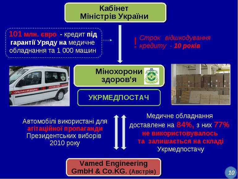 Кабінет Міністрів України Мінохорони здоров'я Vamed Engineering GmbH & Co.KG....