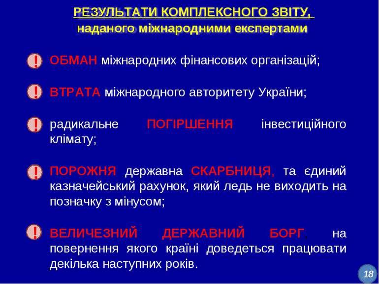 ОБМАН міжнародних фінансових організацій; ВТРАТА міжнародного авторитету Укра...