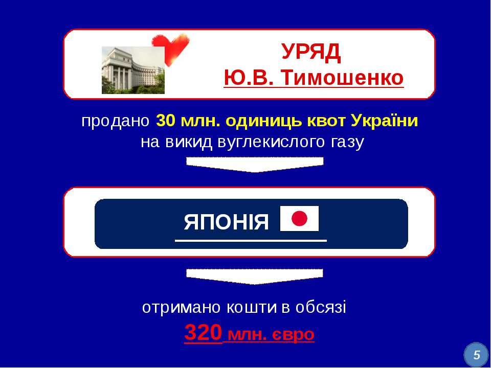 УРЯД Ю.В. Тимошенко отримано кошти в обсязі 320 млн. євро продано 30 млн. оди...