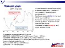Приклад угоди Мінімальний початковий капітал – 5000 грн. 22.07.2009 – КУПІВЛЯ...