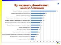 Що покращить діловий клімат: що роботи?, % підприємств *